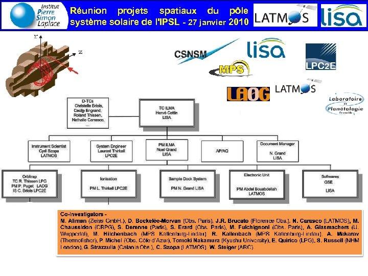 Réunion projets spatiaux du pôle système solaire de l'IPSL - 27 janvier 2010