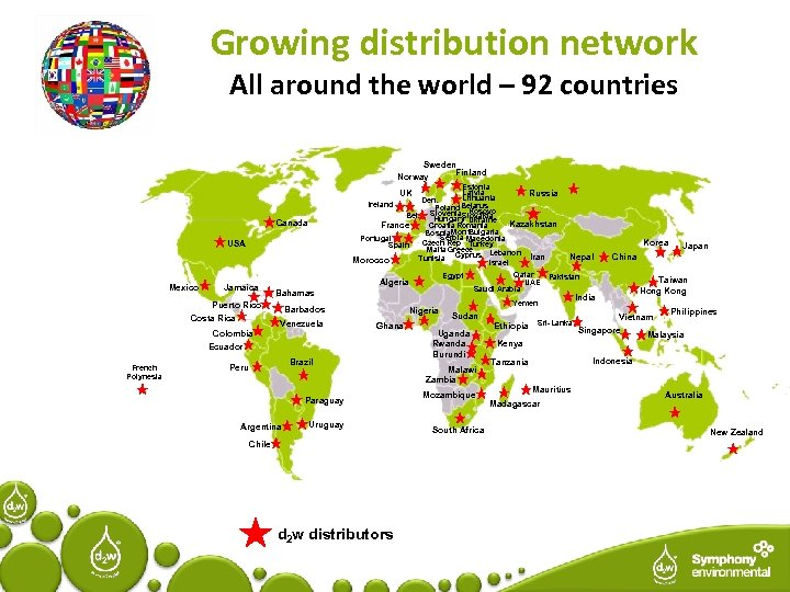 Growing distribution network All around the world – 92 countries Sweden Finland Norway Estonia