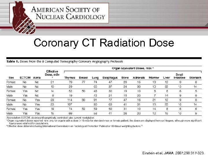 Coronary CT Radiation Dose Einstein et al, JAMA. 2007; 298: 317 -323.