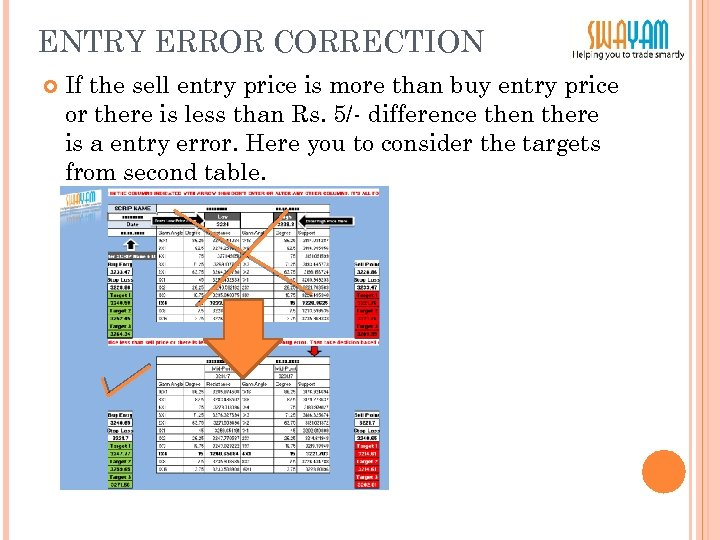 ENTRY ERROR CORRECTION If the sell entry price is more than buy entry price
