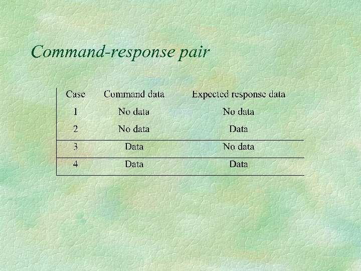 Command-response pair
