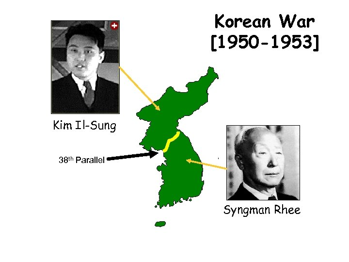 Korean War [1950 -1953] Kim Il-Sung 38 th Parallel Syngman Rhee