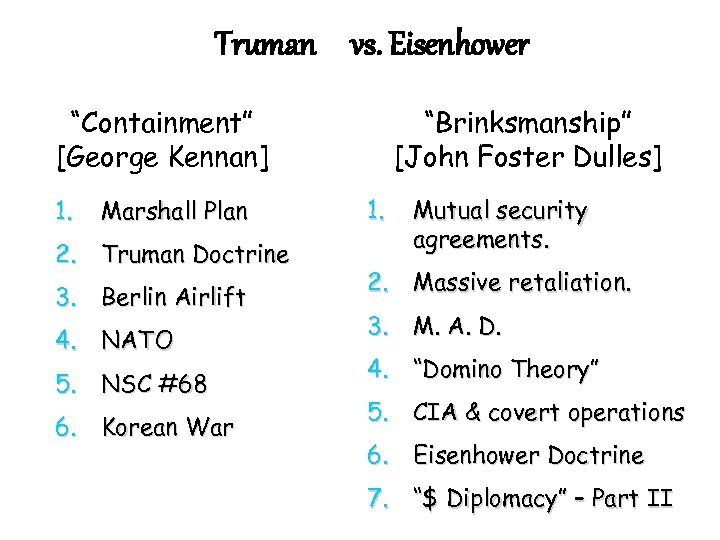 "Truman vs. Eisenhower ""Containment"" [George Kennan] 1. Marshall Plan 2. Truman Doctrine 3. Berlin"