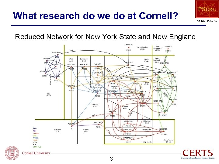 What research do we do at Cornell? Reduced Network for New York State and