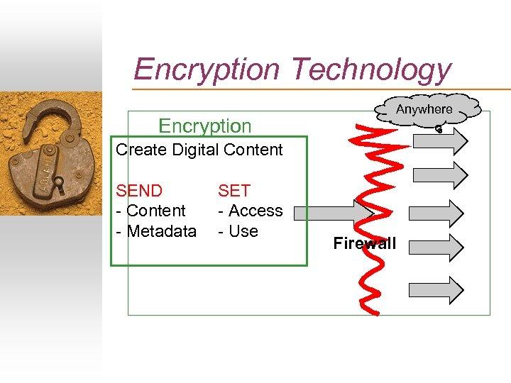 Encryption Technology Encryption Anywhere Create Digital Content SEND - Content - Metadata SET -