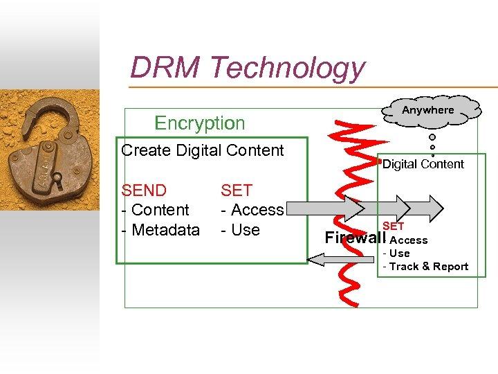 DRM Technology Encryption Create Digital Content SEND - Content - Metadata SET - Access