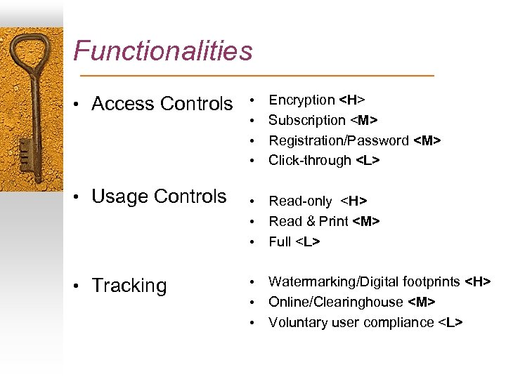Functionalities • Access Controls • • • Usage Controls • • Tracking • •