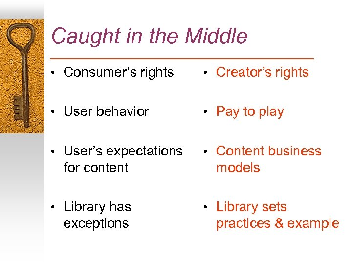 Caught in the Middle • Consumer's rights • Creator's rights • User behavior •