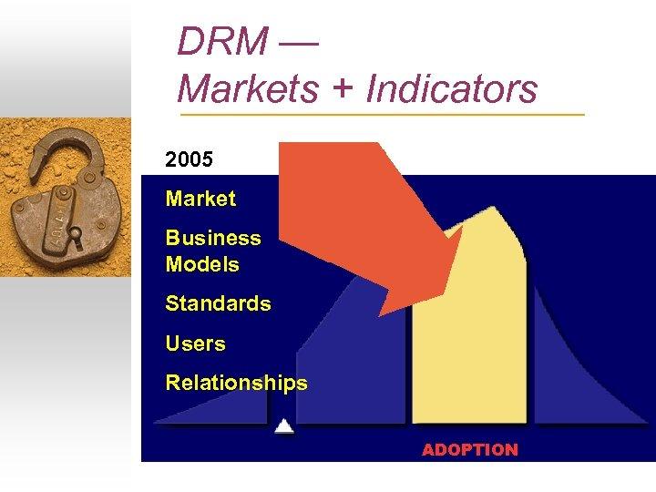 DRM — Markets + Indicators 2005 Market Business Models Standards Users Relationships ADOPTION
