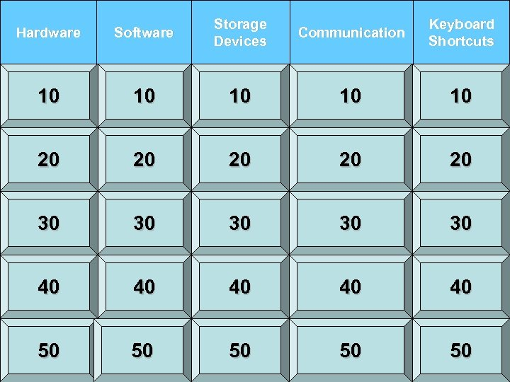 Hardware Software Storage Devices Communication Keyboard Shortcuts 10 10 10 20 20 20 30
