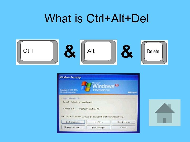 What is Ctrl+Alt+Del & &