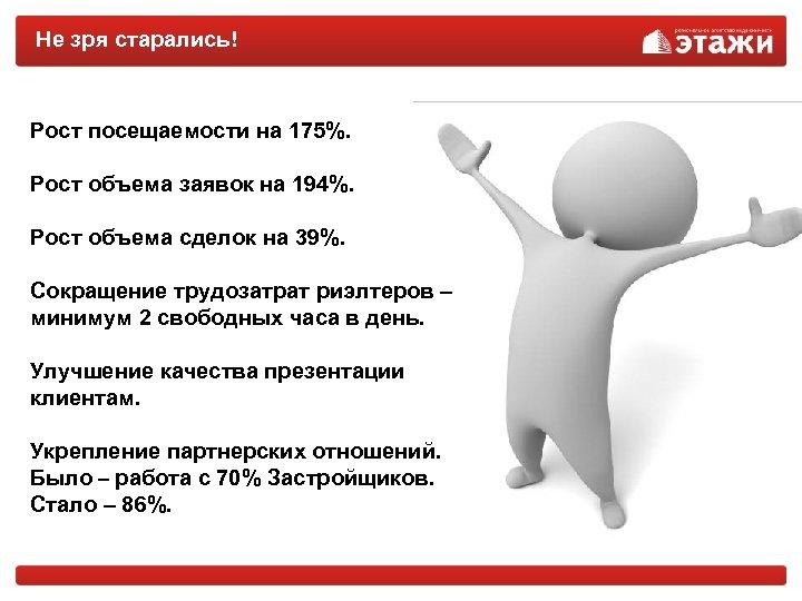 Не зря старались! Рост посещаемости на 175%. Рост объема заявок на 194%. Рост объема
