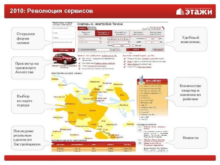 2010: Революция сервисов Открытая форма заявки Удобный поисковик. Просмотр на транспорте Агентства Выбор по