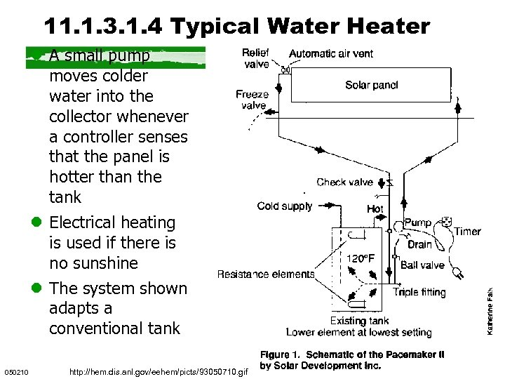11. 1. 3. 1. 4 Typical Water Heater l A small pump moves colder