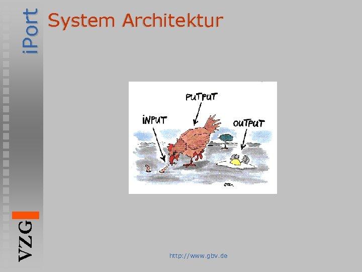 i. Port VZG System Architektur http: //www. gbv. de