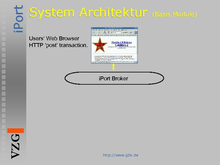 i. Port System Architektur Users' Web Browser HTTP 'post' transaction. VZG i. Port Broker