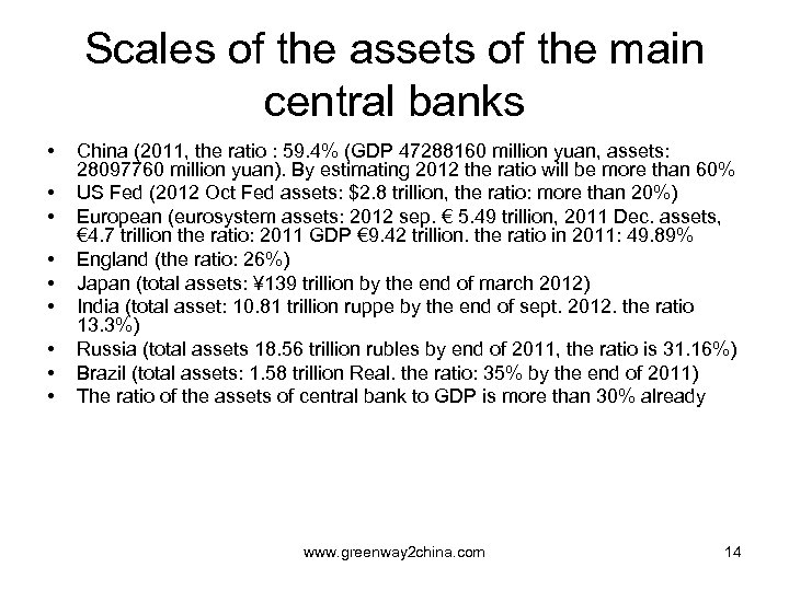 Scales of the assets of the main central banks • • • China (2011,