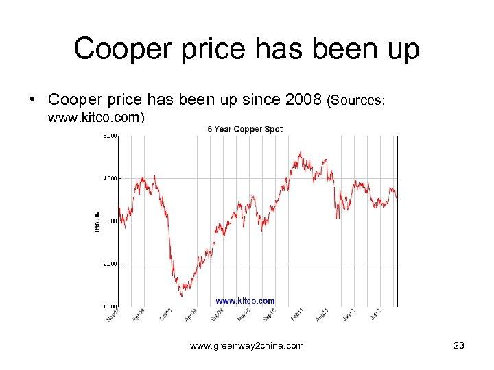 Cooper price has been up • Cooper price has been up since 2008 (Sources: