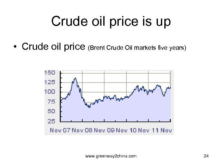 Crude oil price is up • Crude oil price (Brent Crude Oil markets five