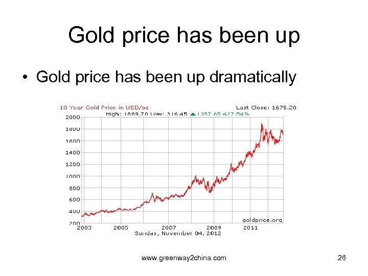 Gold price has been up • Gold price has been up dramatically www. greenway
