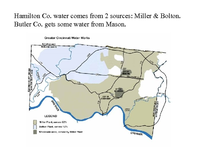 Hamilton Co. water comes from 2 sources: Miller & Bolton. Butler Co. gets some