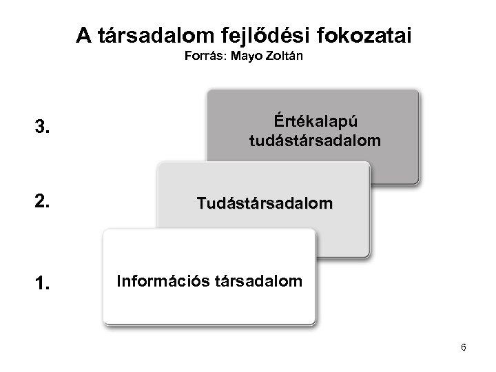 A társadalom fejlődési fokozatai Forrás: Mayo Zoltán 3. 2. 1. Értékalapú tudástársadalom Tudástársadalom Információs