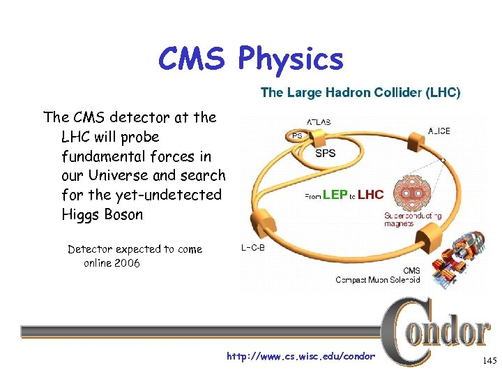 CMS Physics The CMS detector at the LHC will probe fundamental forces in our