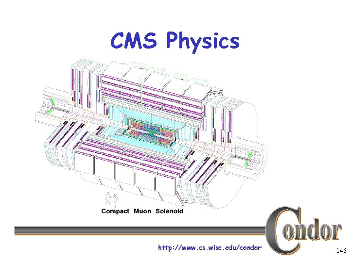 CMS Physics http: //www. cs. wisc. edu/condor 146