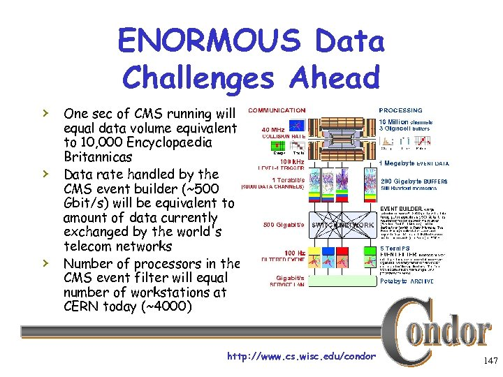 ENORMOUS Data Challenges Ahead › One sec of CMS running will › › equal