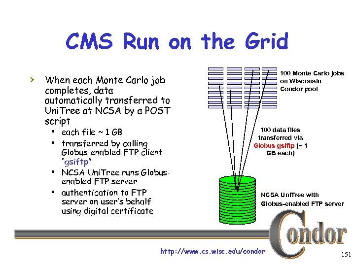 CMS Run on the Grid 100 Monte Carlo jobs on Wisconsin Condor pool ›
