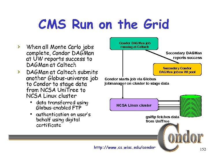 CMS Run on the Grid › When all Monte Carlo jobs › Condor DAGMan