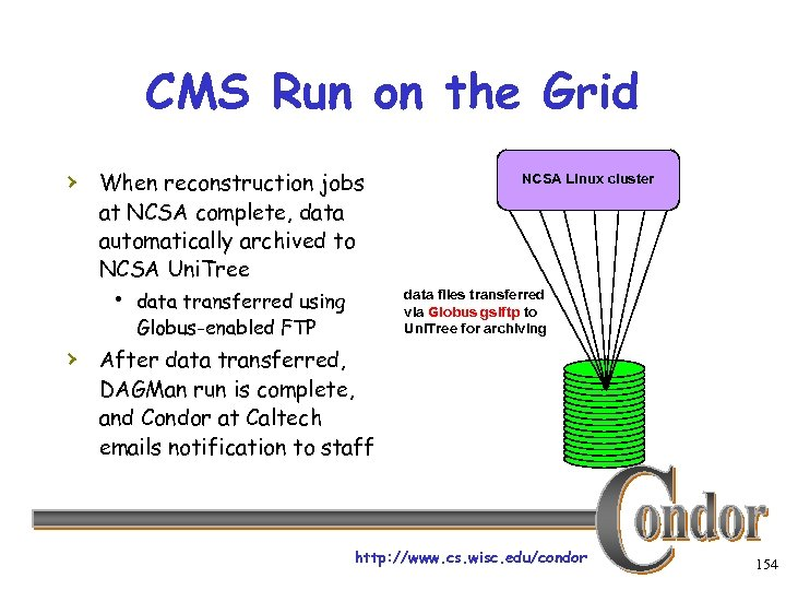 CMS Run on the Grid › When reconstruction jobs NCSA Linux cluster at NCSA