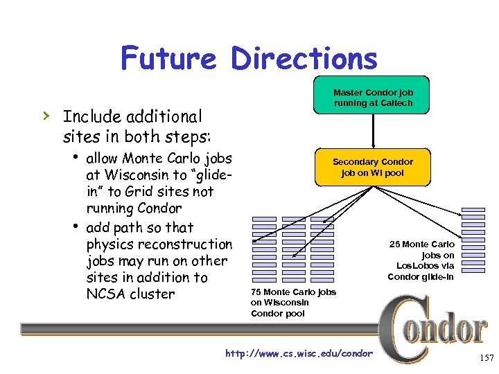 Future Directions Master Condor job running at Caltech › Include additional sites in both