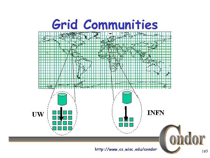 Grid Communities UW INFN http: //www. cs. wisc. edu/condor 165