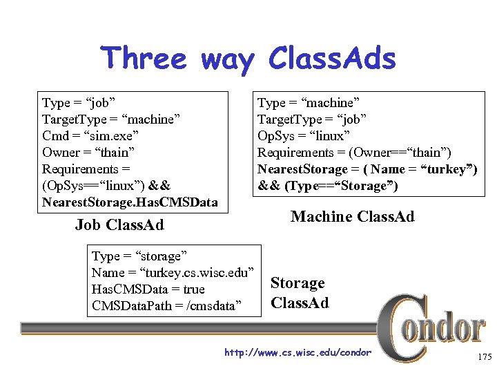 """Three way Class. Ads Type = """"job"""" Target. Type = """"machine"""" Cmd = """"sim."""