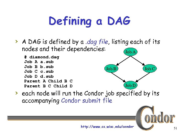 Defining a DAG › A DAG is defined by a. dag file, listing each