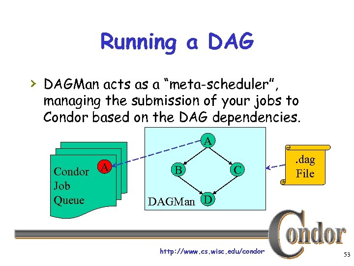 """Running a DAG › DAGMan acts as a """"meta-scheduler"""", managing the submission of your"""