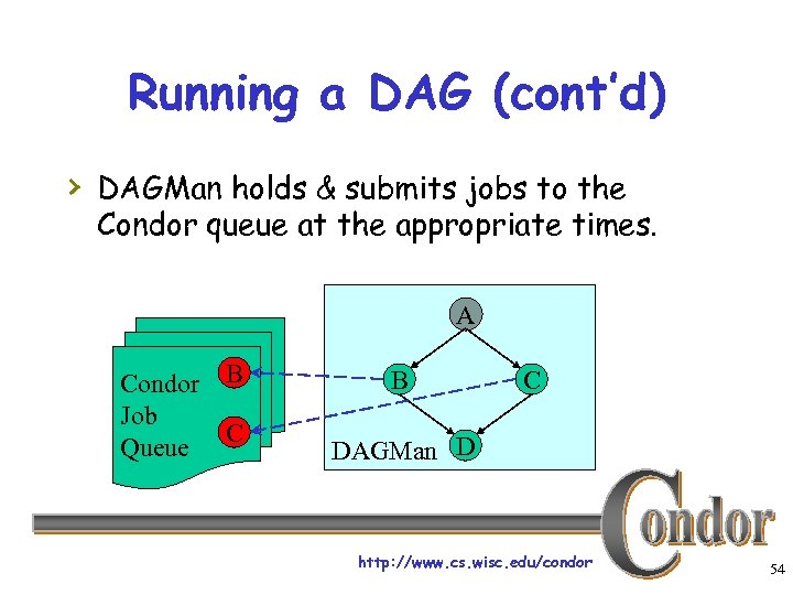 Running a DAG (cont'd) › DAGMan holds & submits jobs to the Condor queue