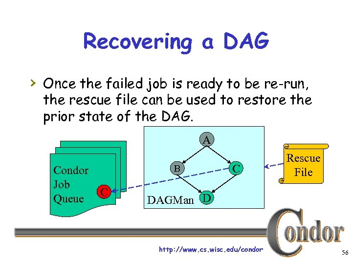 Recovering a DAG › Once the failed job is ready to be re-run, the