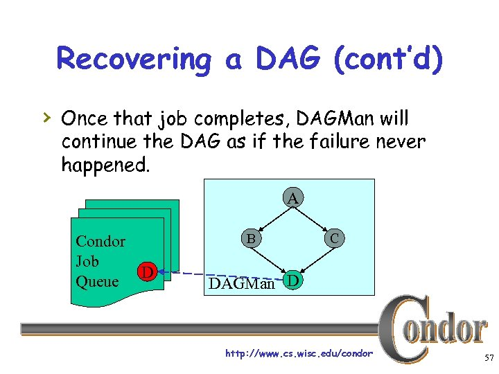 Recovering a DAG (cont'd) › Once that job completes, DAGMan will continue the DAG