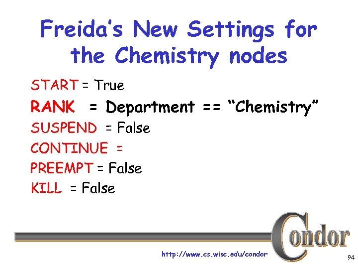 Freida's New Settings for the Chemistry nodes START = True RANK = Department ==