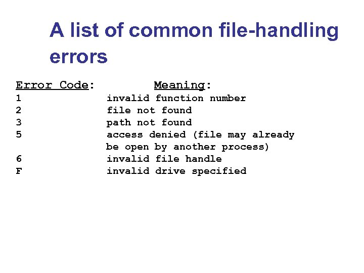 A list of common file-handling errors Error Code: Meaning: 1 invalid function number 2