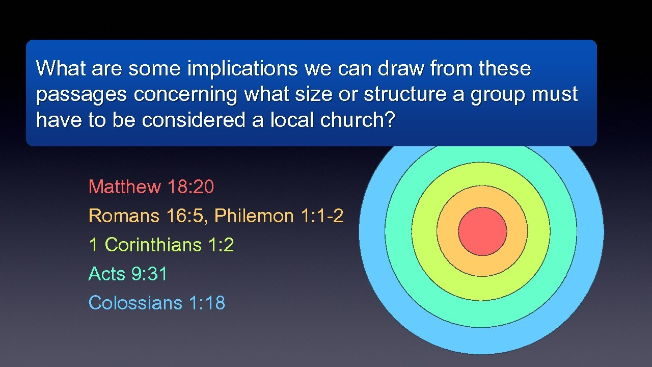 The NT Definition of the Church What are some implications we can draw from