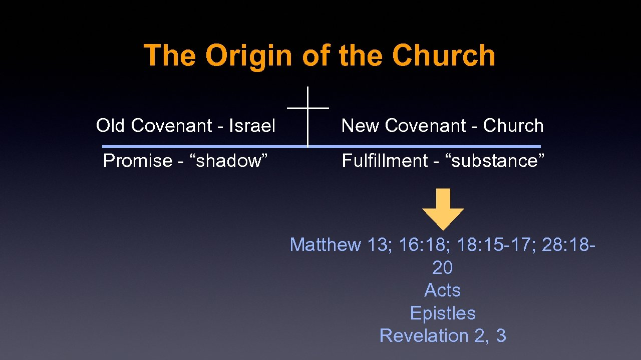 The Origin of the Church Old Covenant - Israel New Covenant - Church Promise