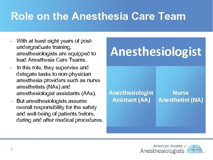 Role on the Anesthesia Care Team – With at least eight years of postundergraduate