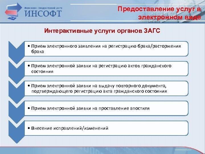 Предоставление услуг в электронном виде Интерактивные услуги органов ЗАГС • Прием электронного заявления на