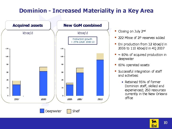 Dominion - Increased Materiality in a Key Area Acquired assets New Go. M combined
