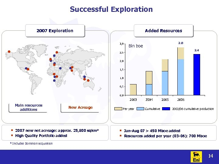 Successful Exploration 2007 Exploration Added Resources 2. 8 Bln boe 2. 4 Main resources