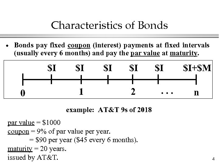 Characteristics of Bonds · Bonds pay fixed coupon (interest) payments at fixed intervals (usually