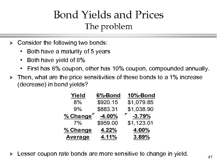 Bond Yields and Prices The problem Ø Ø Ø Consider the following two bonds: